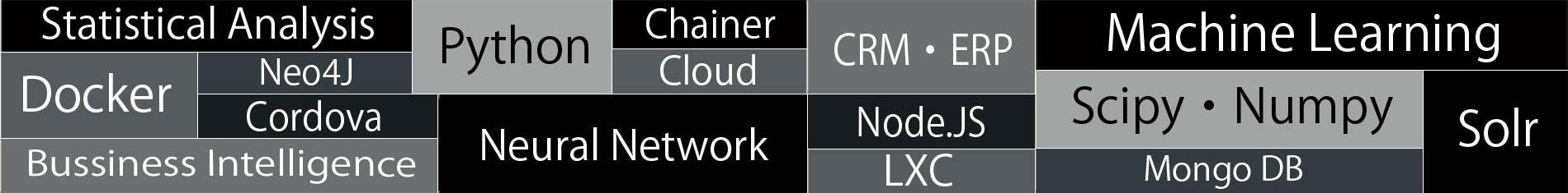創屋 crm ネットワーク監視